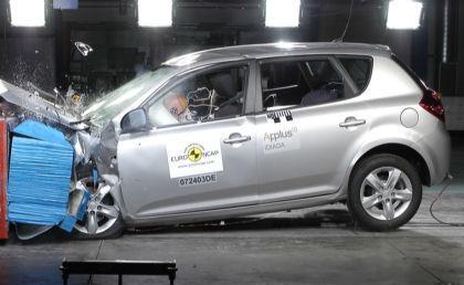 El Kia Cee'd triunfa en EuroNCAP