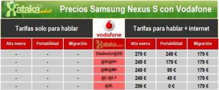 Precios Nexus S portabilidad Vodafone