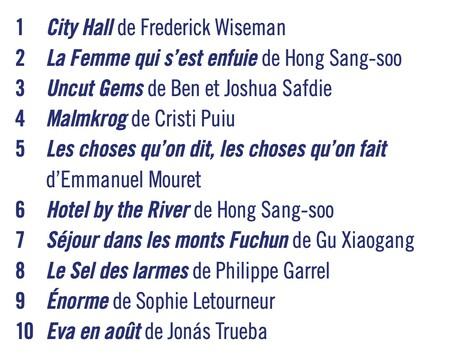 Top 10 Cahiers