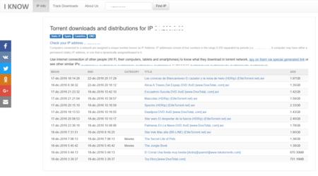 """""""Sé lo que descargas en BitTorrent"""", la web que te dice lo que se han bajando tus vecinos y amigos"""