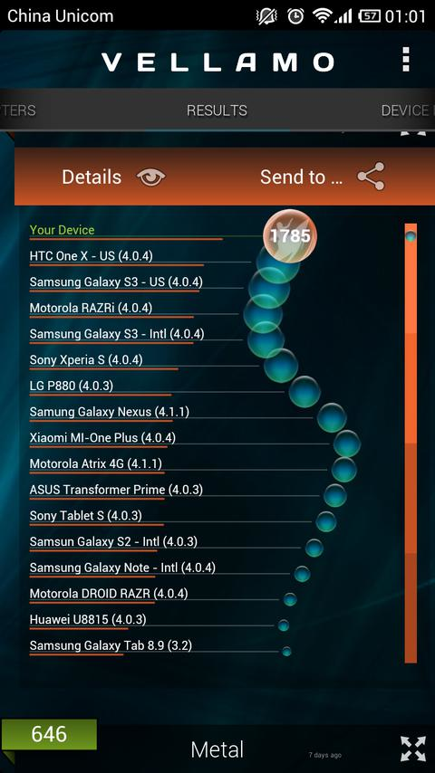 Foto de Xiaomi M2 Benchmarks (1/3)