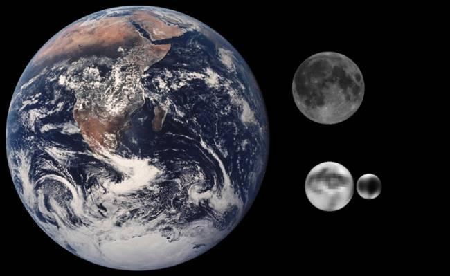 Comparación de La Tierra y La Luna con Plutón y Caronte
