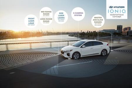 Hyundai Concept Ioniq Autonomo 5