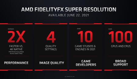 Fidelityfxsr 3