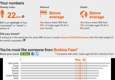 Compara tu IMC con el de varias poblaciones del mundo