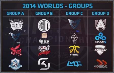 grupos-mundiales-lol-1.jpg