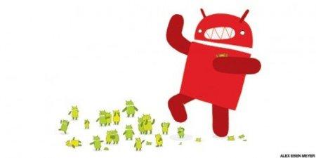 ¿Problemas de vulnerabilidad en el 99.7% de dispositivos Android?