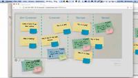Scrumblr, tablón Scrum para equipos de desarrolladores que trabajan a distancia