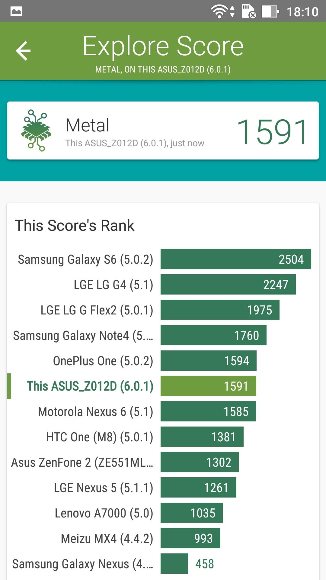 Foto de ASUS Zenfone 3 (ZE552KL), benchmarks (19/29)