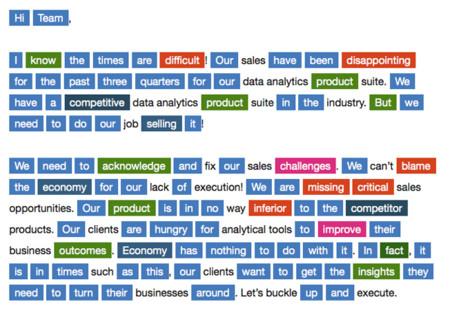 Así funciona Tone Analyzer, la herramienta de IBM que pretende mejorar lo que escribimos