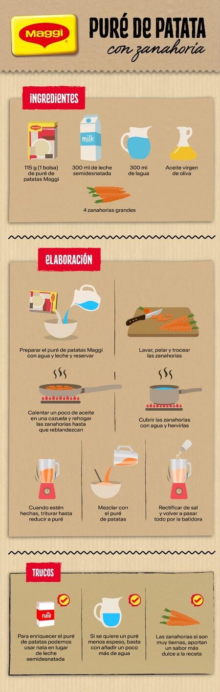 Puredepatataconzanahorias Infografia