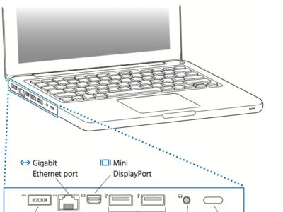 Los nuevos MacBook tienen salida de vídeo y audio por el Mini Display Port