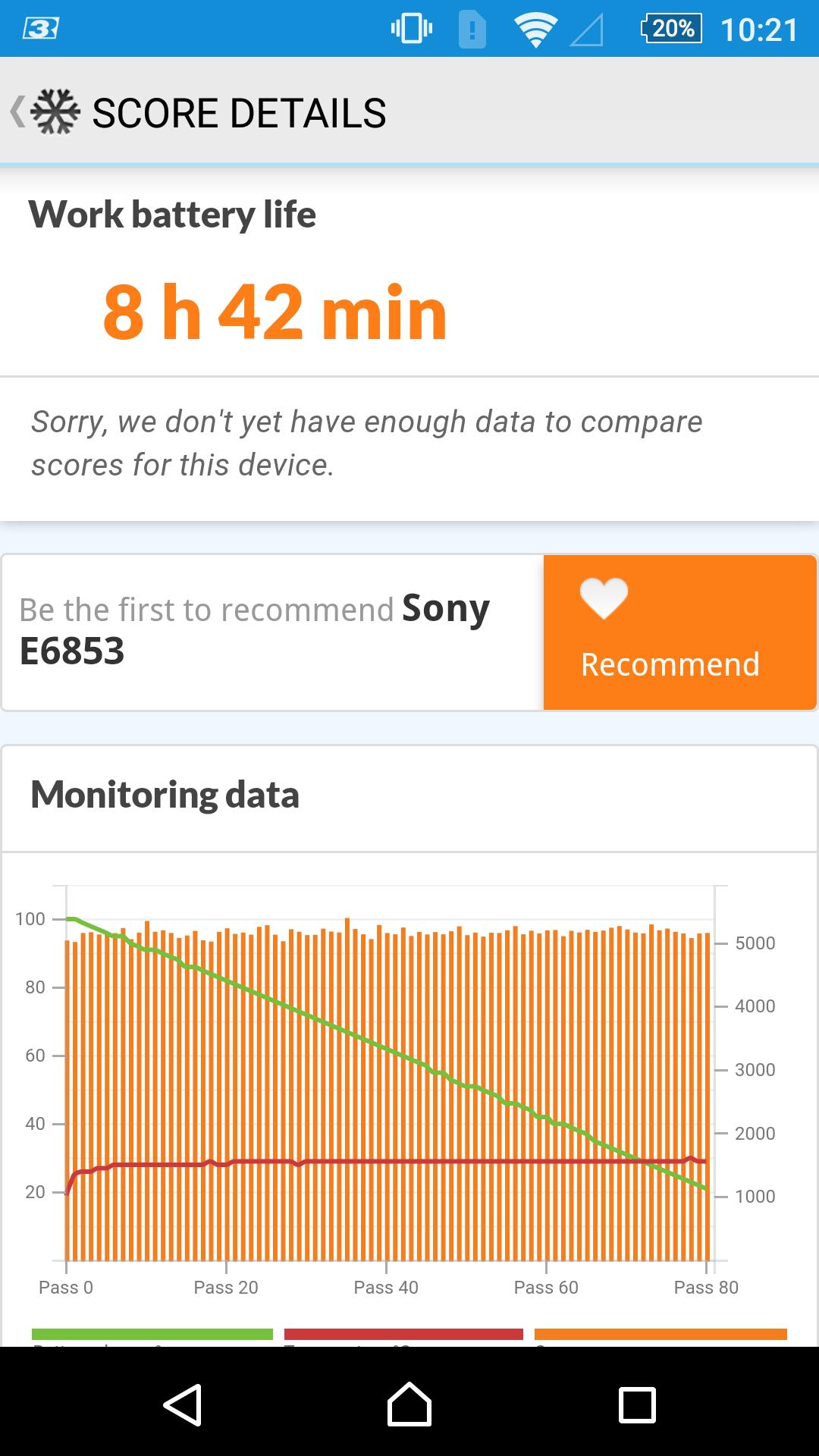 Sony Xperia Z5 Premium, benchmarks