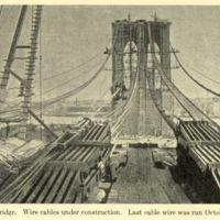 Así se construyó el Puente de Brooklyn