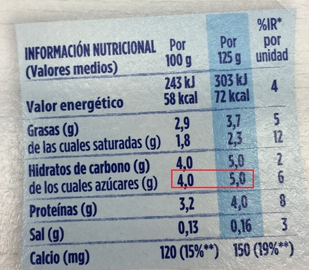 Informacioon Nutriional Yogur Natural