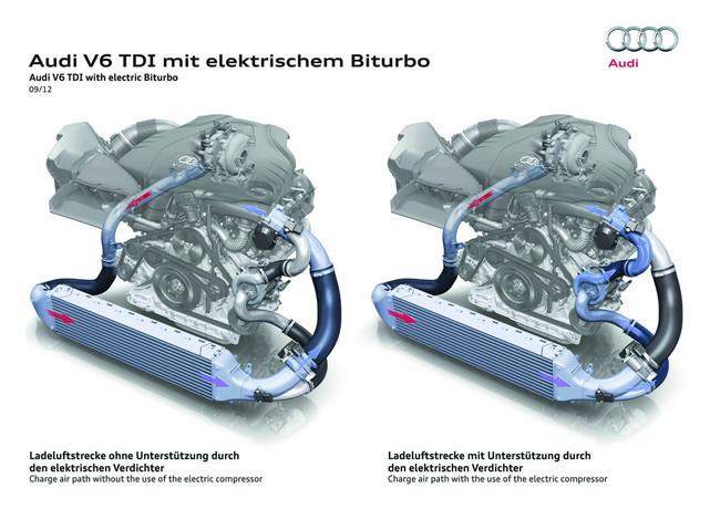 Funcionamiento del biturbo eléctrico Audi