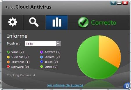 Panda y sus renovados productos Cloud Antivirus
