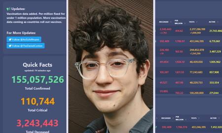 Qué fue de Avi Schiffmann, el joven que hace un año rechazó una oferta de 8 millones de dólares por su 'tracker' sobre la COVID