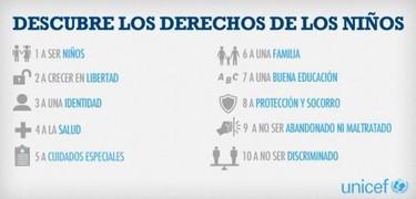 Entre los derechos de los niños está el tener una familia (o varias)