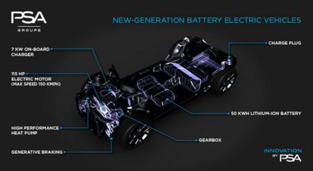 El Grupo PSA detalla su futura electrificación