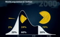 Hans Rosling: más que una pasión por las estadísticas económicas