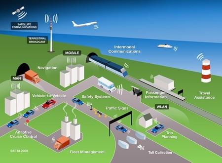 Todo sobre los ITS, los Sistemas de Transporte Inteligentes