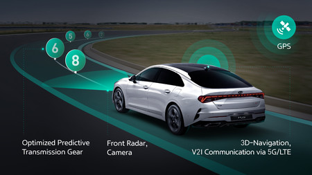 Ict Connected Shift System 2 Kia