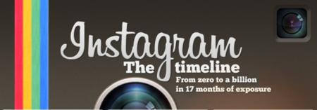La corta y exitosa historia de Instagram, infografía