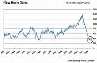 Desempleo, austeridad y deflación: rumbo a la nueva zambullida