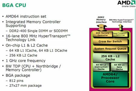 Posible CPU de AMD para ultraportátiles
