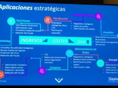 Movistar analizará la experiencia de sus clientes gracias al big data para garantizar la calidad de red