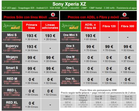 Precios Sony Xperia Xz Con Tarifas Vodafone