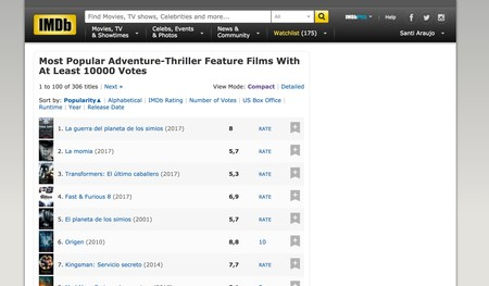 Imdb Most Popular Adventure Thriller Feature Films With At Least 10000 Votes Imdb