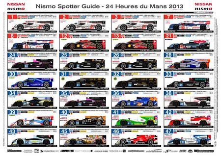 24 horas de Le Mans 2013: para seguir la carrera