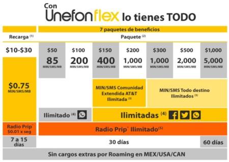 Unefon Flex Nueva Oferta
