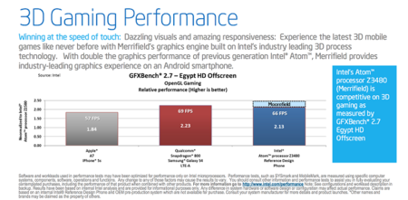 intel_mwc-2014_merrifield_3d-gaming_benchmark