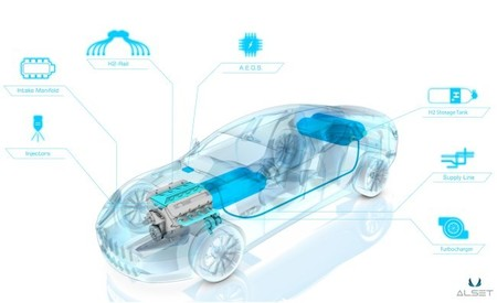 Sistema de combustible Hybrid Hydrogen