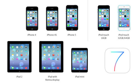 Dispositivos compatibles y nivel de soporte de iOS 7