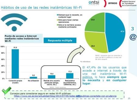 encuesta-wifi