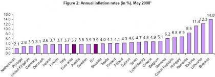 La inflación en Europa sigue alta