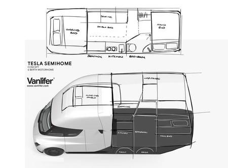 Tesla Semi Motorhome