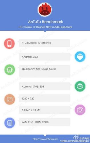 Antutu HTC Desire 10 Lifestyle