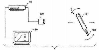 Imágenes de la patente de Sony del nuevo EyeToy