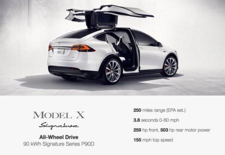 Tesla Model X Autonomia 250
