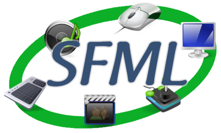 SFML 2: Elaborando un juego completo I