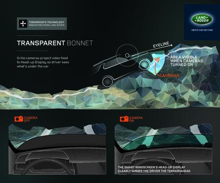 Land Rover Transparent Bonnet