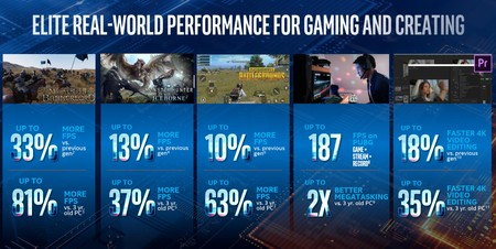 Intel Bench