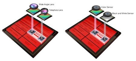 Sensores para procesamiento fotográfico