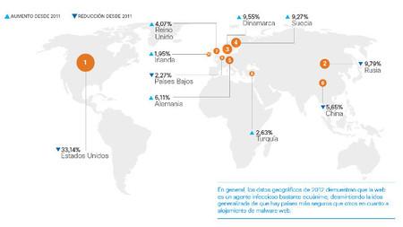 La nube, el BYOD y las vulnerabilidades, principales retos de seguridad de la empresa