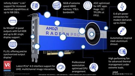 Amd Radeon Pro Vii Nueva Gpu 4